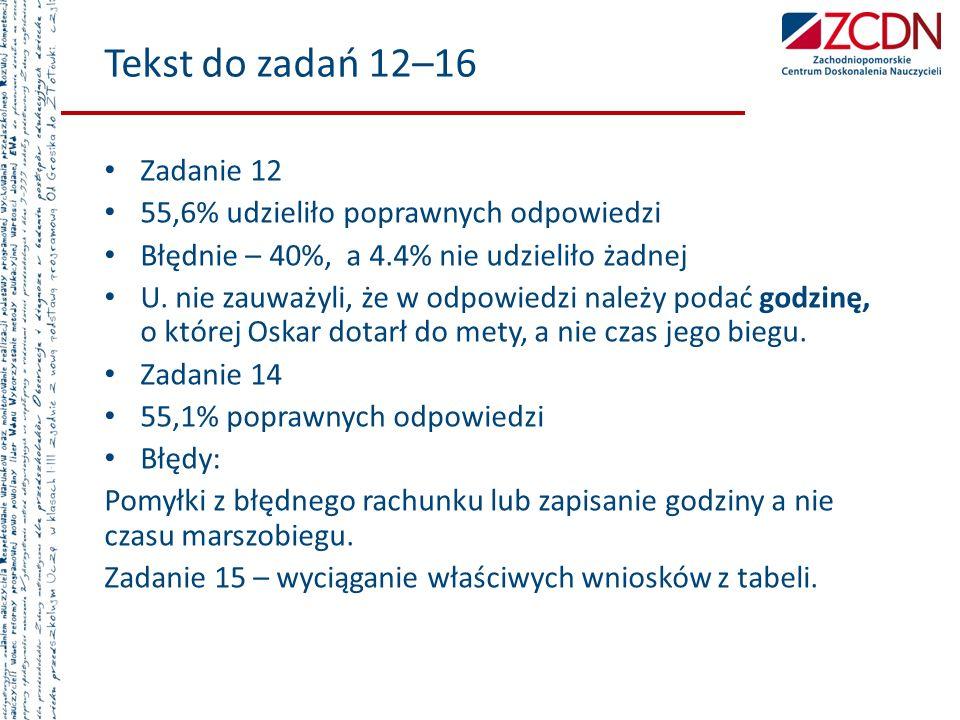 Tekst do zadań 12–16 Zadanie 12 55,6% udzieliło poprawnych odpowiedzi
