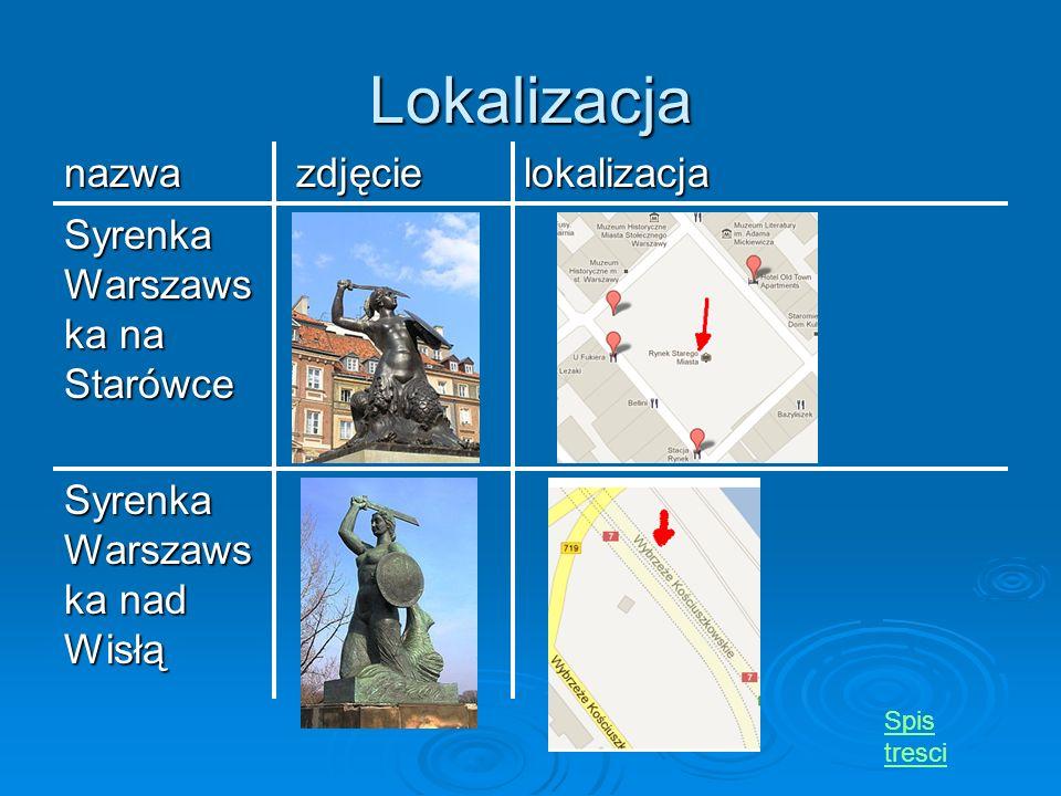 Lokalizacja nazwa zdjęcie lokalizacja Syrenka Warszawska na Starówce