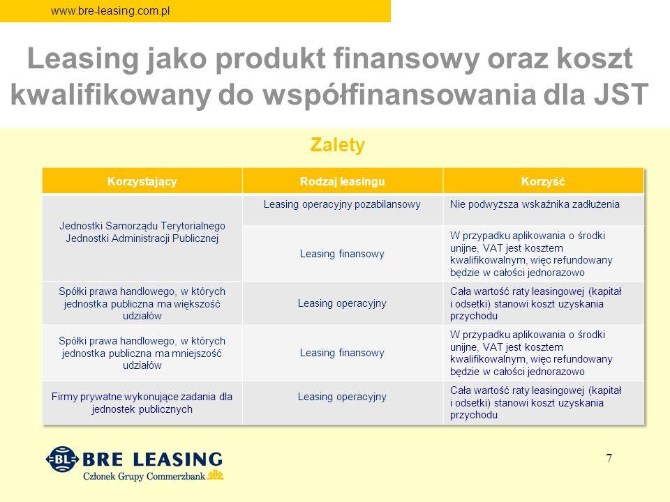 Leasing jako produkt finansowy oraz koszt kwalifikowany do współfinansowania dla JST