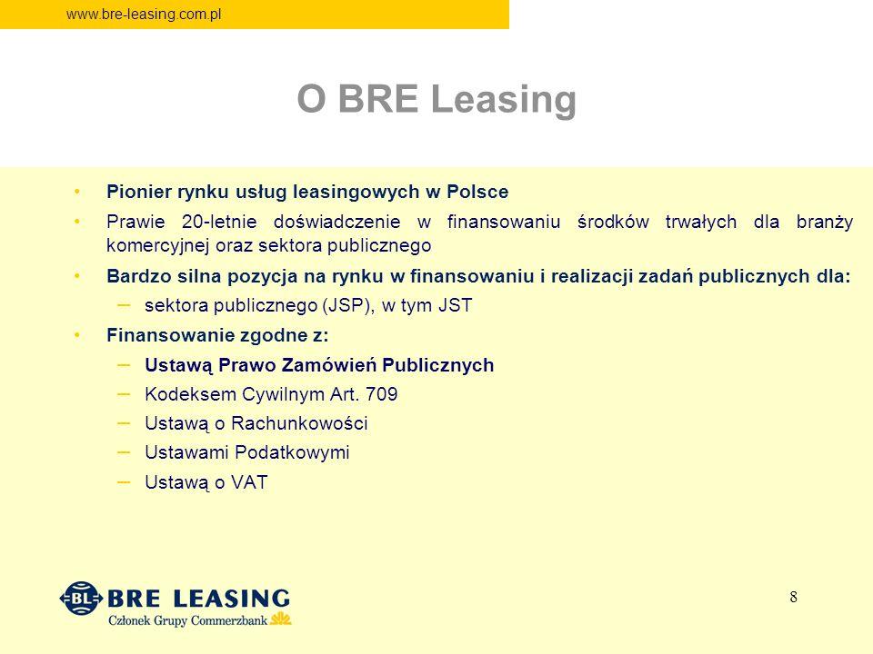 O BRE Leasing Pionier rynku usług leasingowych w Polsce