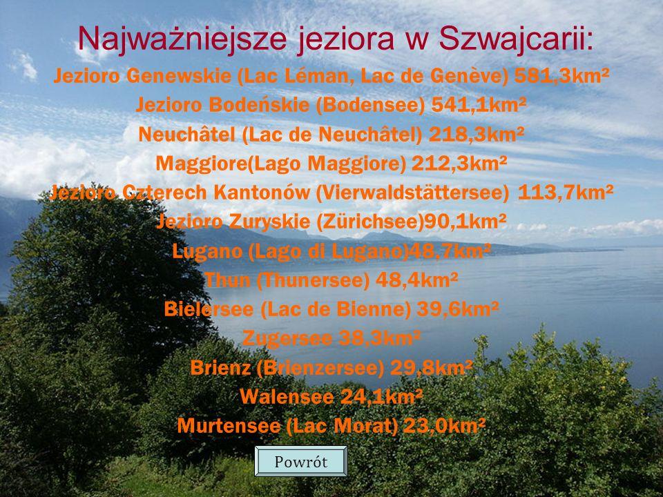 Najważniejsze jeziora w Szwajcarii: