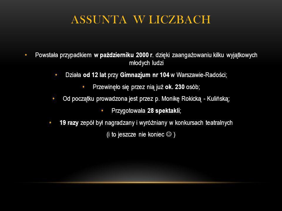 Assunta w liczbach Powstała przypadkiem w październiku 2000 r. dzięki zaangażowaniu kilku wyjątkowych młodych ludzi.