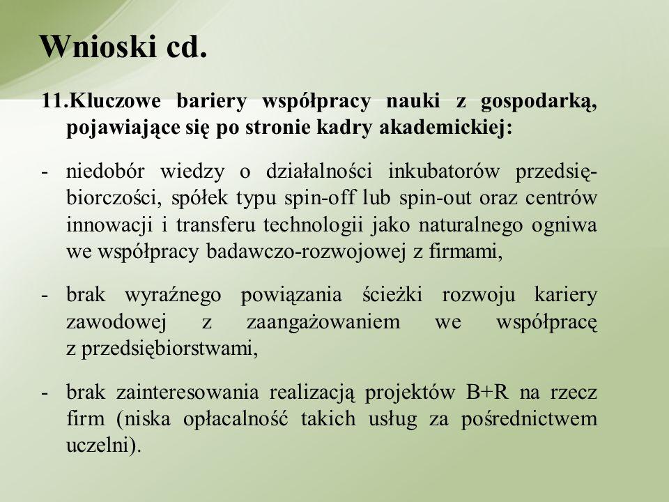 Wnioski cd. 11.Kluczowe bariery współpracy nauki z gospodarką, pojawiające się po stronie kadry akademickiej: