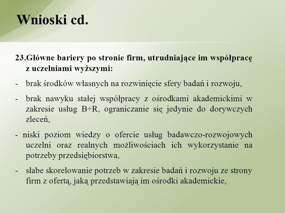 Wnioski cd. 23.Główne bariery po stronie firm, utrudniające im współpracę z uczelniami wyższymi: