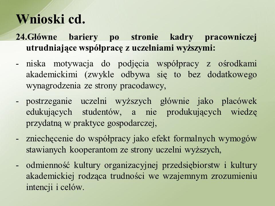 Wnioski cd. 24.Główne bariery po stronie kadry pracowniczej utrudniające współpracę z uczelniami wyższymi: