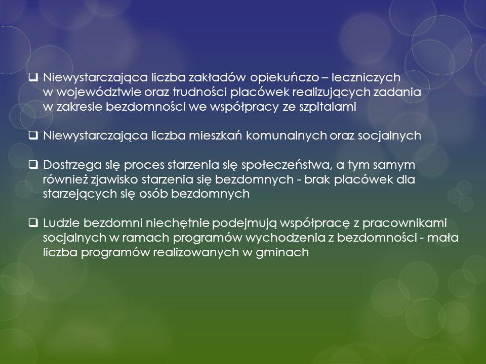 Niewystarczająca liczba zakładów opiekuńczo – leczniczych w województwie oraz trudności placówek realizujących zadania w zakresie bezdomności we współpracy ze szpitalami