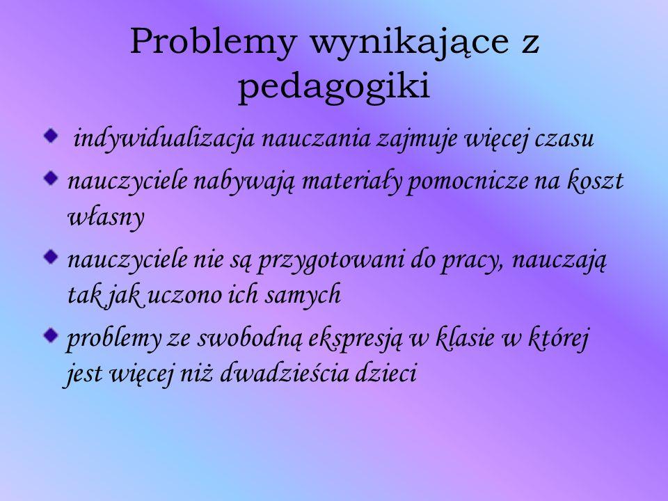 Problemy wynikające z pedagogiki