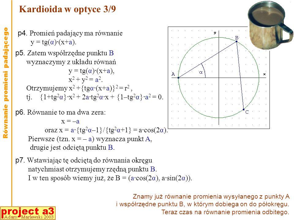 Kardioida w optyce 3/9 p4. Promień padający ma równanie