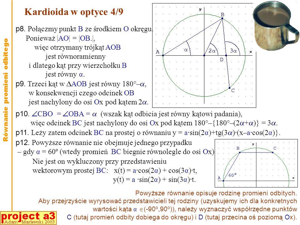 Kardioida w optyce 4/9 p8. Połączmy punkt B ze środkiem O okręgu.