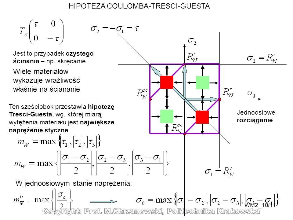 HIPOTEZA COULOMBA-TRESCI-GUESTA