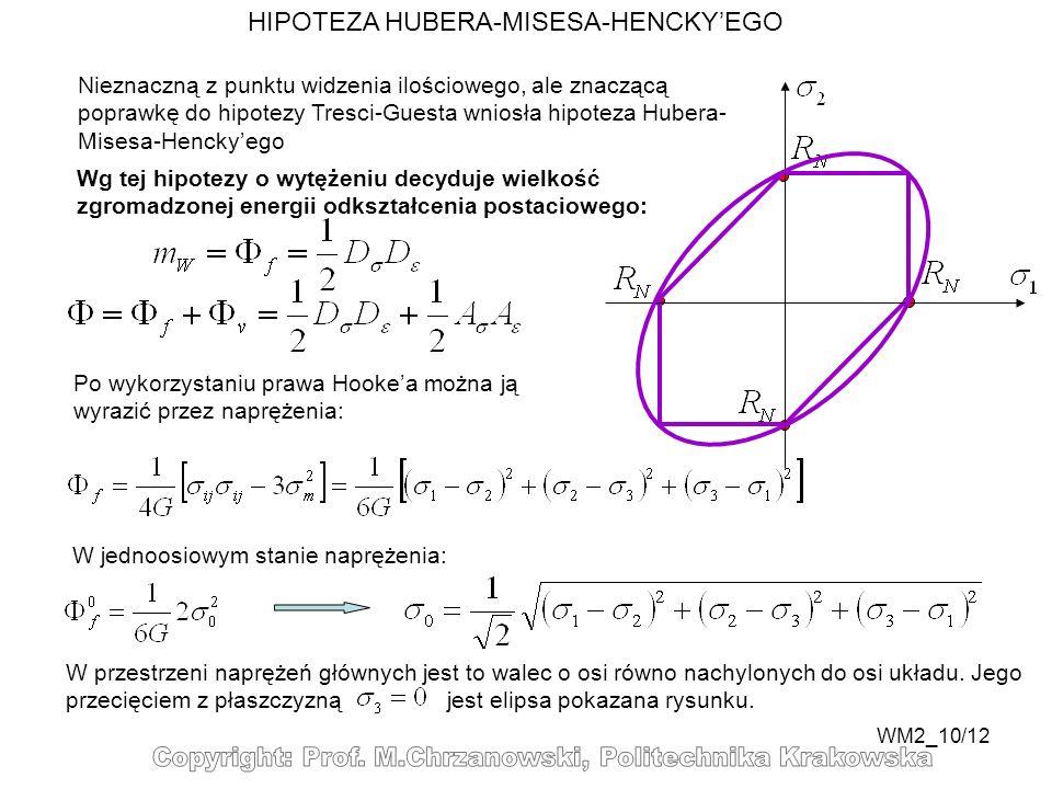 HIPOTEZA HUBERA-MISESA-HENCKY'EGO