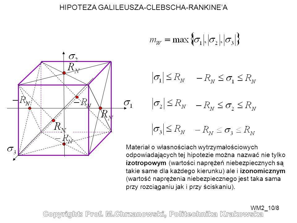 HIPOTEZA GALILEUSZA-CLEBSCHA-RANKINE'A
