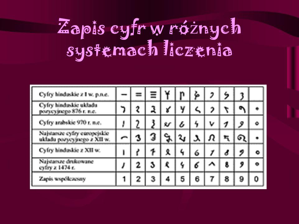 Zapis cyfr w różnych systemach liczenia