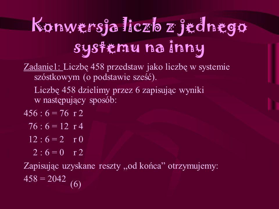 Konwersja liczb z jednego systemu na inny