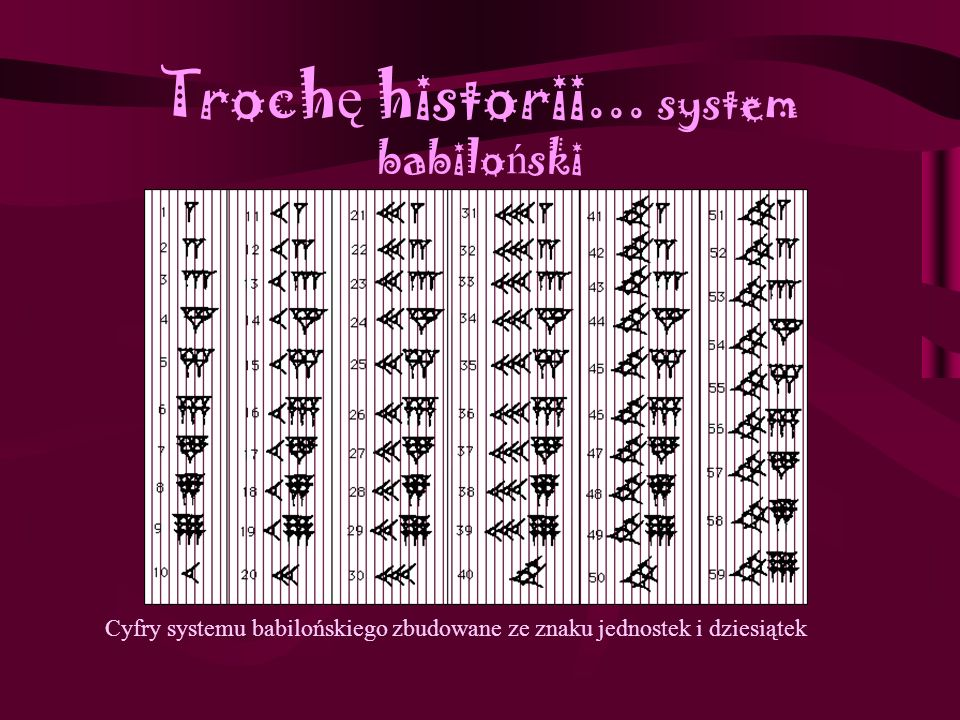 Trochę historii... system babiloński
