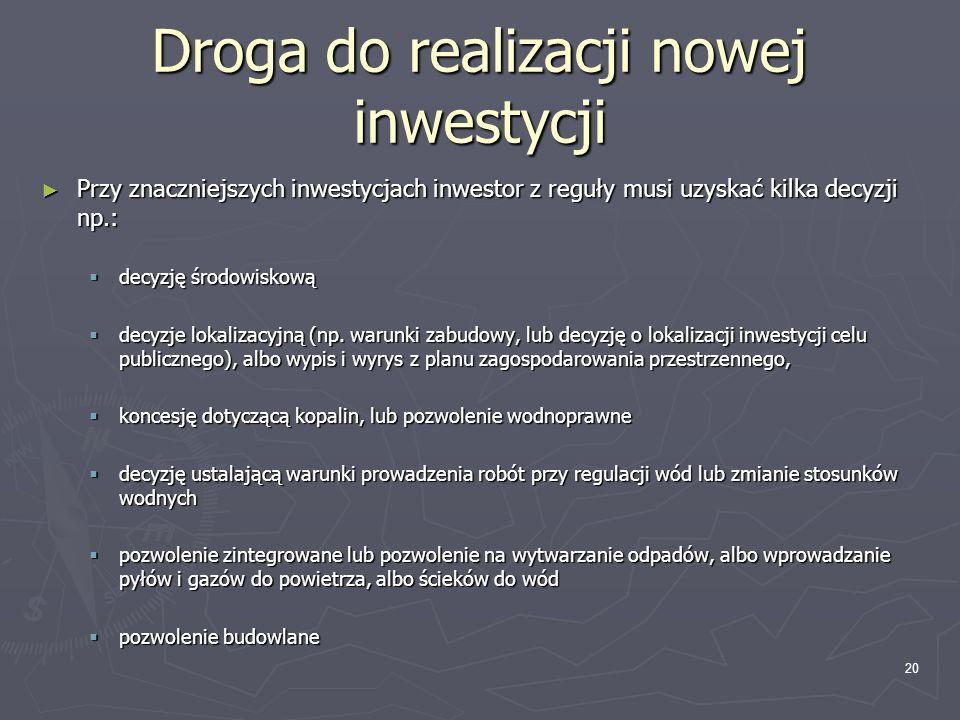Droga do realizacji nowej inwestycji