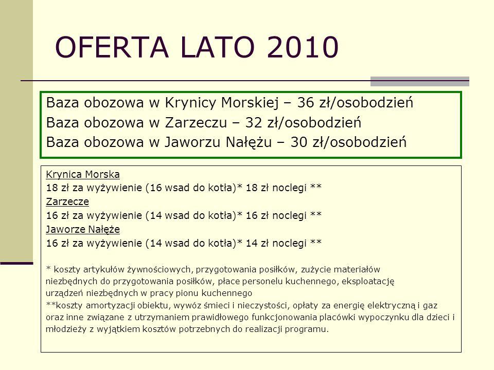 OFERTA LATO 2010 Baza obozowa w Krynicy Morskiej – 36 zł/osobodzień