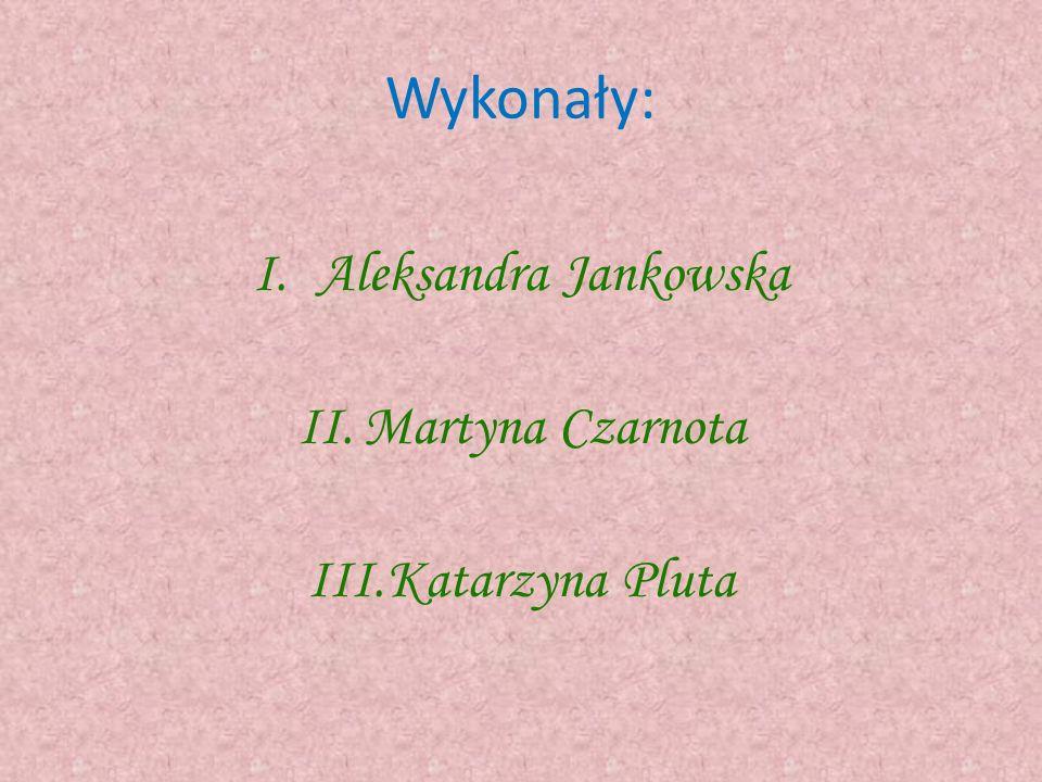 Wykonały: Aleksandra Jankowska Martyna Czarnota Katarzyna Pluta