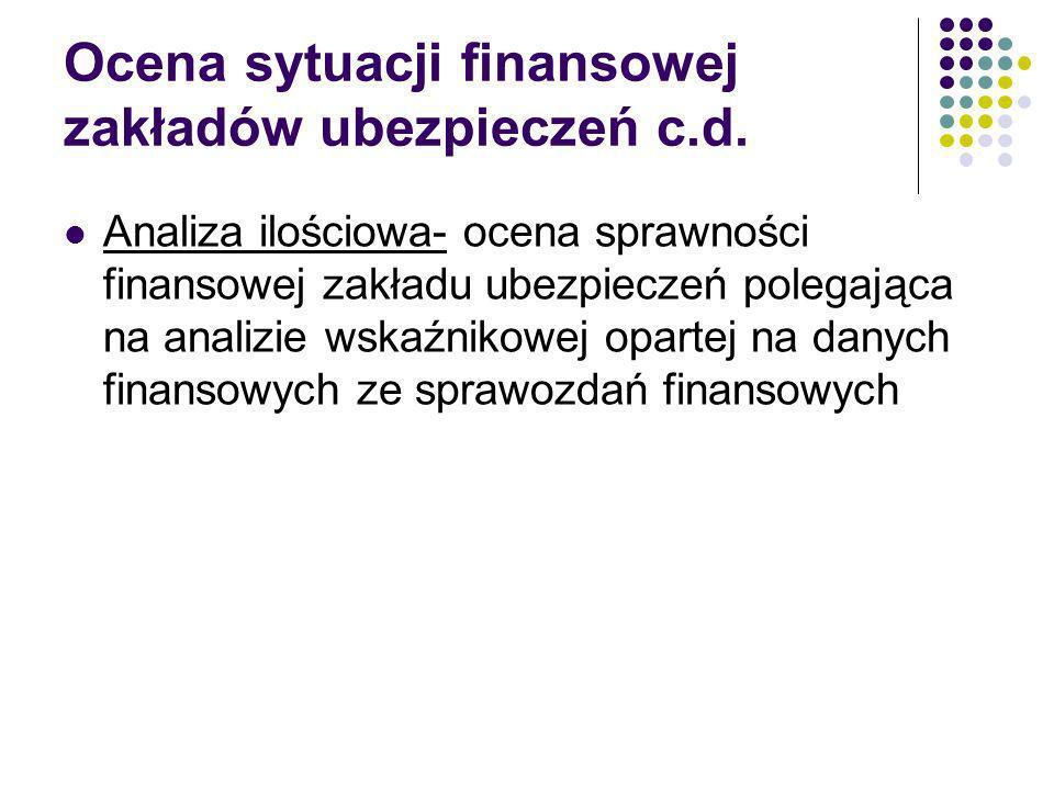 Ocena sytuacji finansowej zakładów ubezpieczeń c.d.