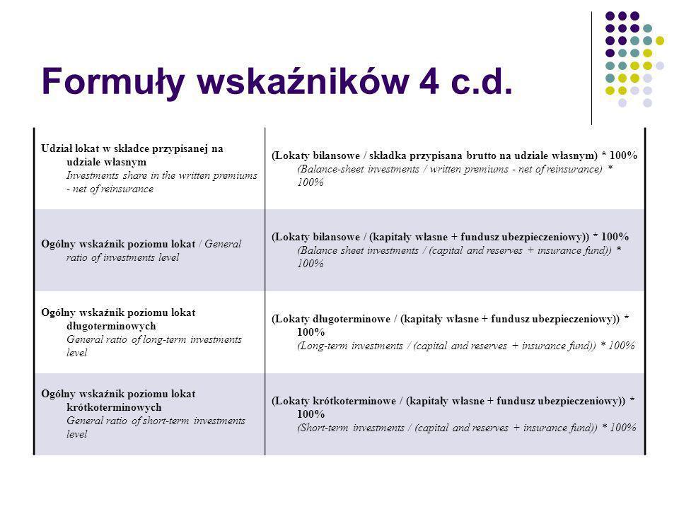 Formuły wskaźników 4 c.d.