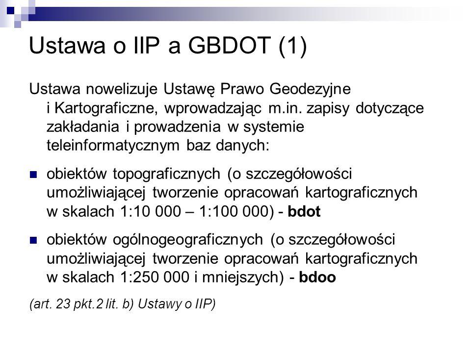 Ustawa o IIP a GBDOT (1)