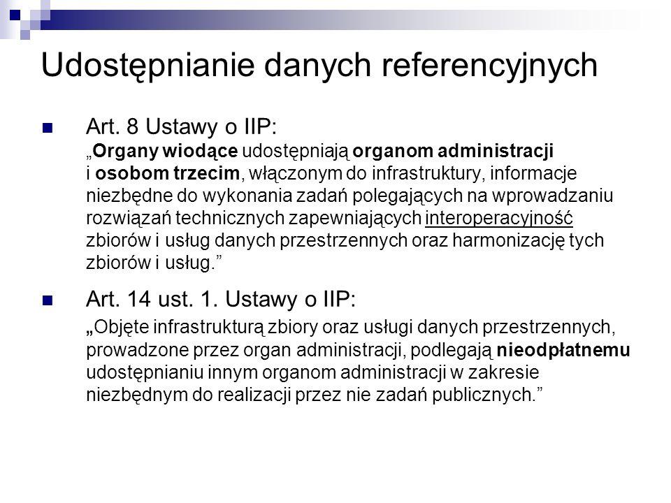 Udostępnianie danych referencyjnych