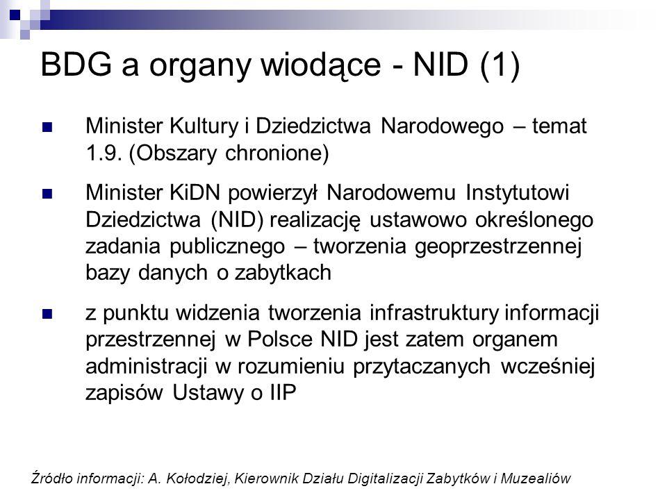 BDG a organy wiodące - NID (1)
