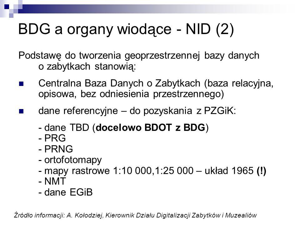 BDG a organy wiodące - NID (2)