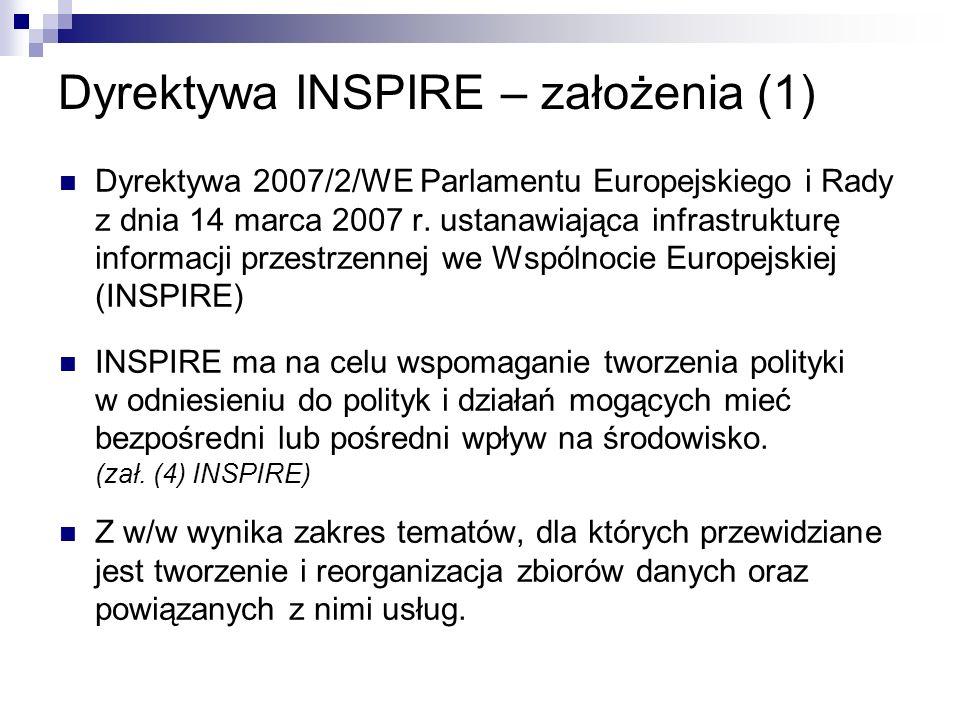 Dyrektywa INSPIRE – założenia (1)