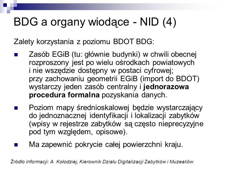 BDG a organy wiodące - NID (4)