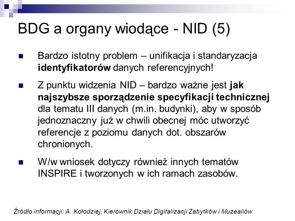 BDG a organy wiodące - NID (5)