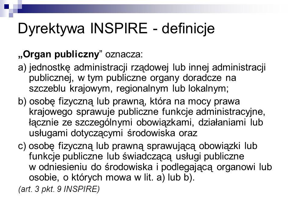 Dyrektywa INSPIRE - definicje