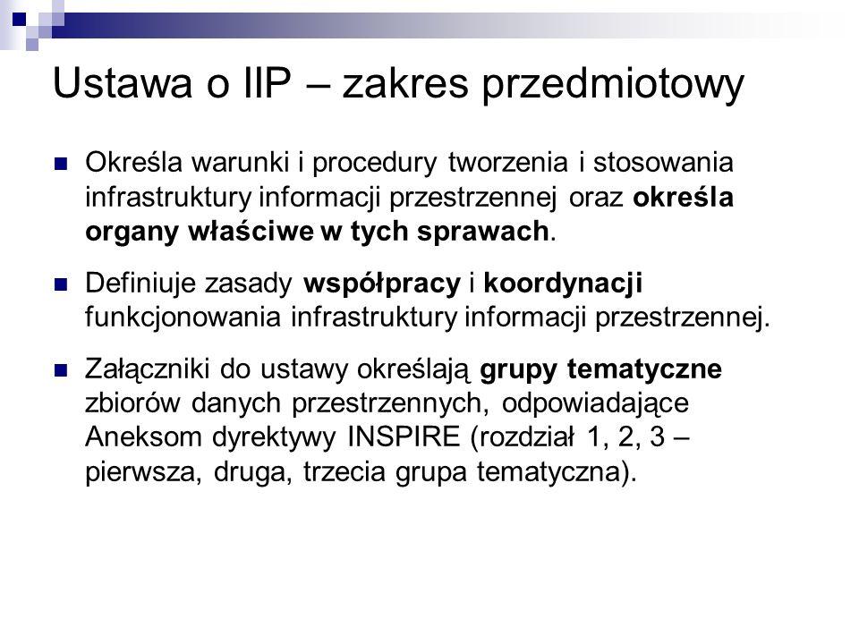 Ustawa o IIP – zakres przedmiotowy