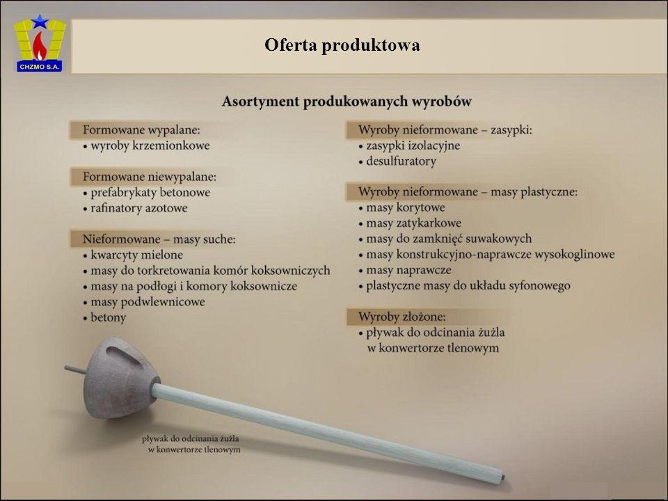 Oferta produktowa