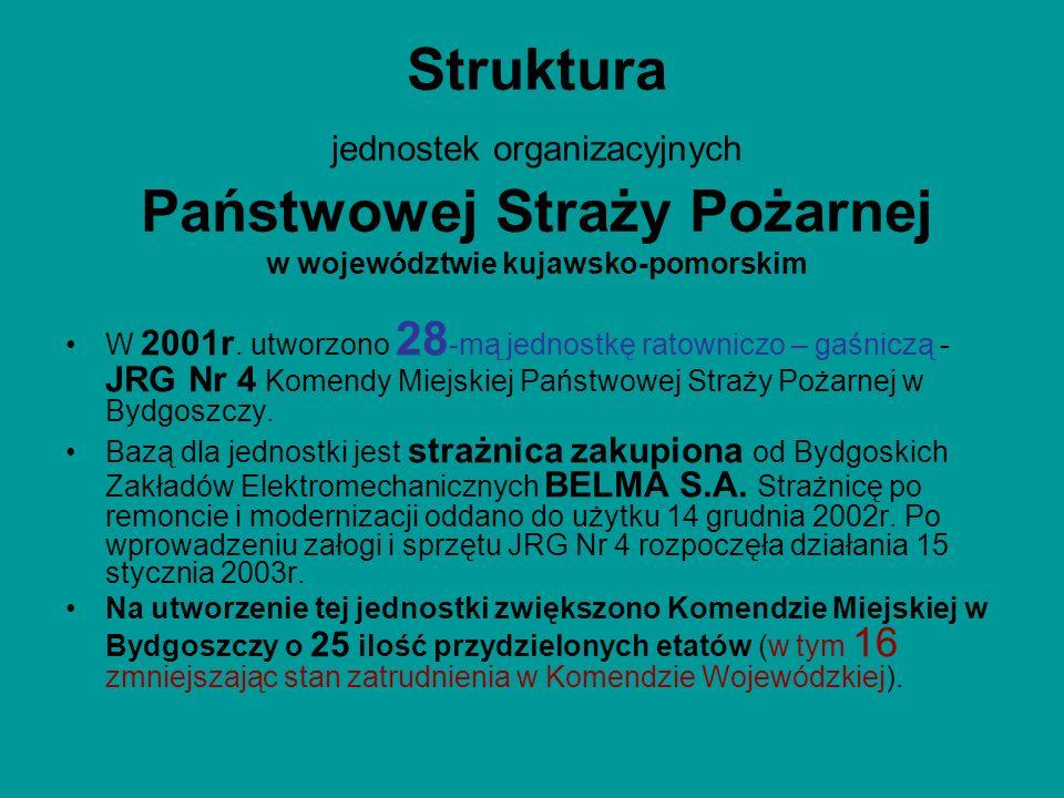 Struktura jednostek organizacyjnych Państwowej Straży Pożarnej w województwie kujawsko-pomorskim