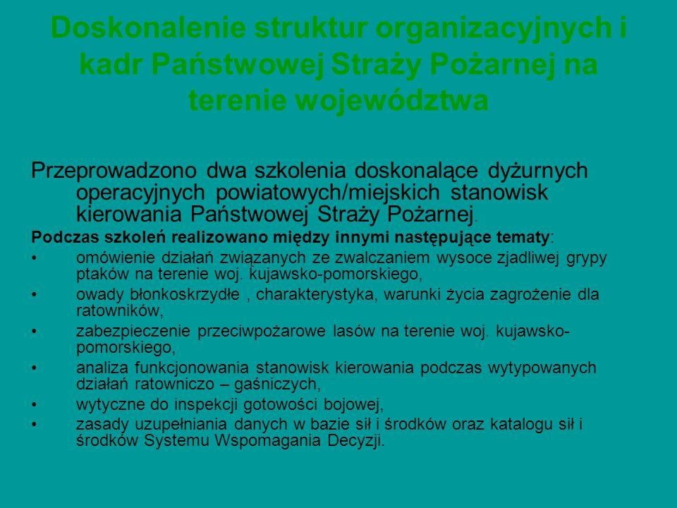 Doskonalenie struktur organizacyjnych i kadr Państwowej Straży Pożarnej na terenie województwa