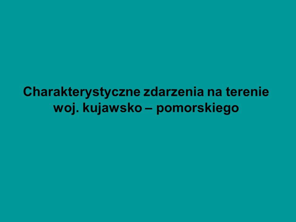 Charakterystyczne zdarzenia na terenie woj. kujawsko – pomorskiego