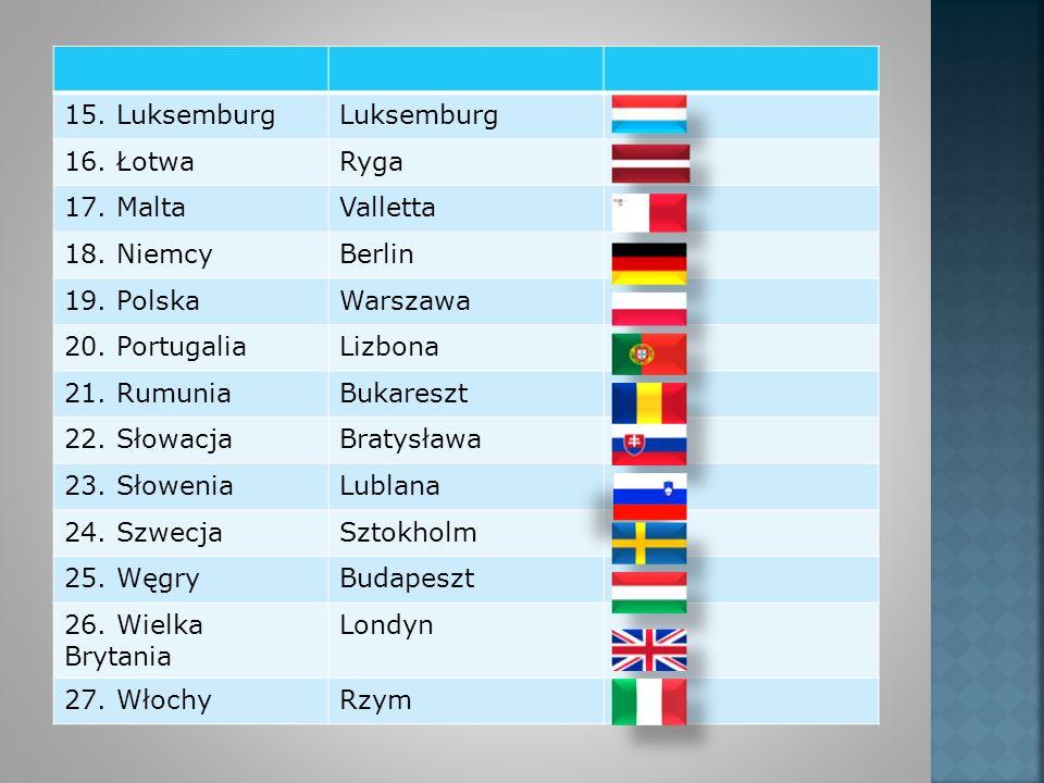 15. Luksemburg Luksemburg. 16. Łotwa. Ryga. 17. Malta. Valletta. 18. Niemcy. Berlin. 19. Polska.