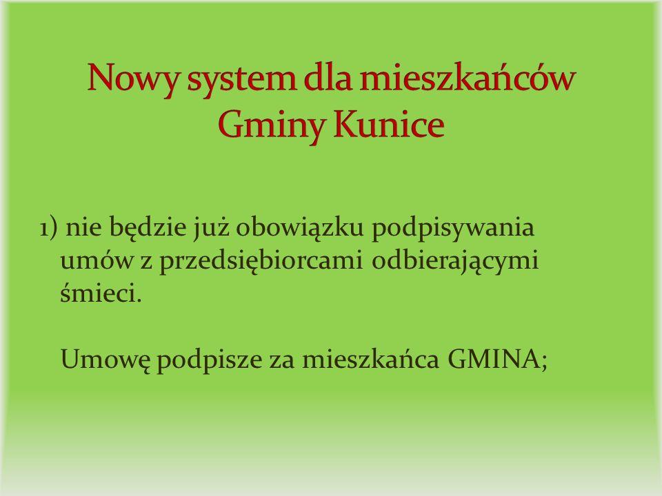 Nowy system dla mieszkańców Gminy Kunice