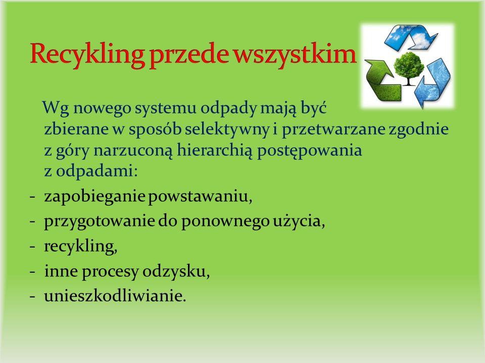 Recykling przede wszystkim