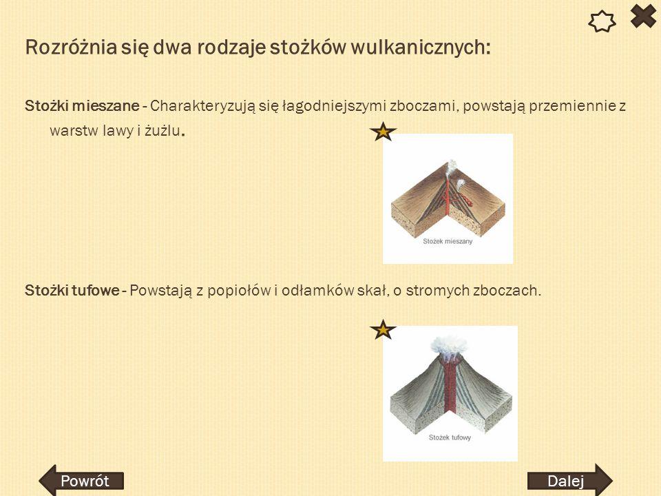Rozróżnia się dwa rodzaje stożków wulkanicznych:
