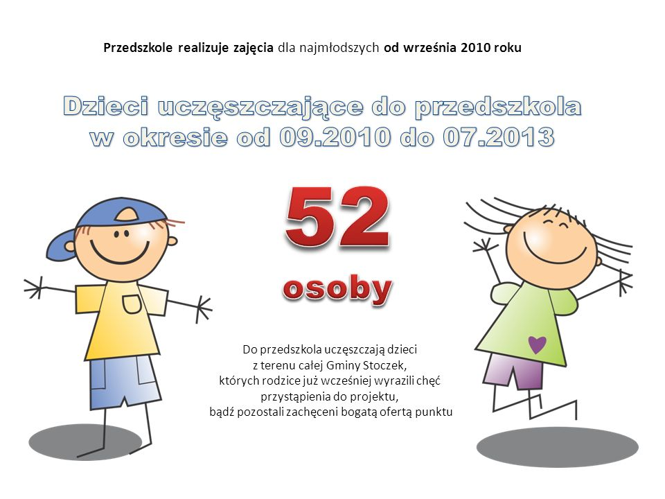 Dzieci uczęszczające do przedszkola w okresie od 09.2010 do 07.2013