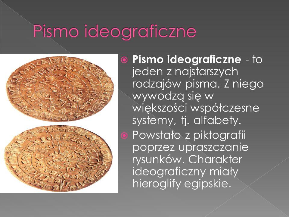 Pismo ideograficzne Pismo ideograficzne - to jeden z najstarszych rodzajów pisma. Z niego wywodzą się w większości współczesne systemy, tj. alfabety.
