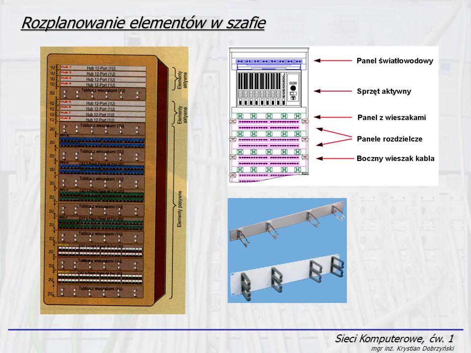 Rozplanowanie elementów w szafie