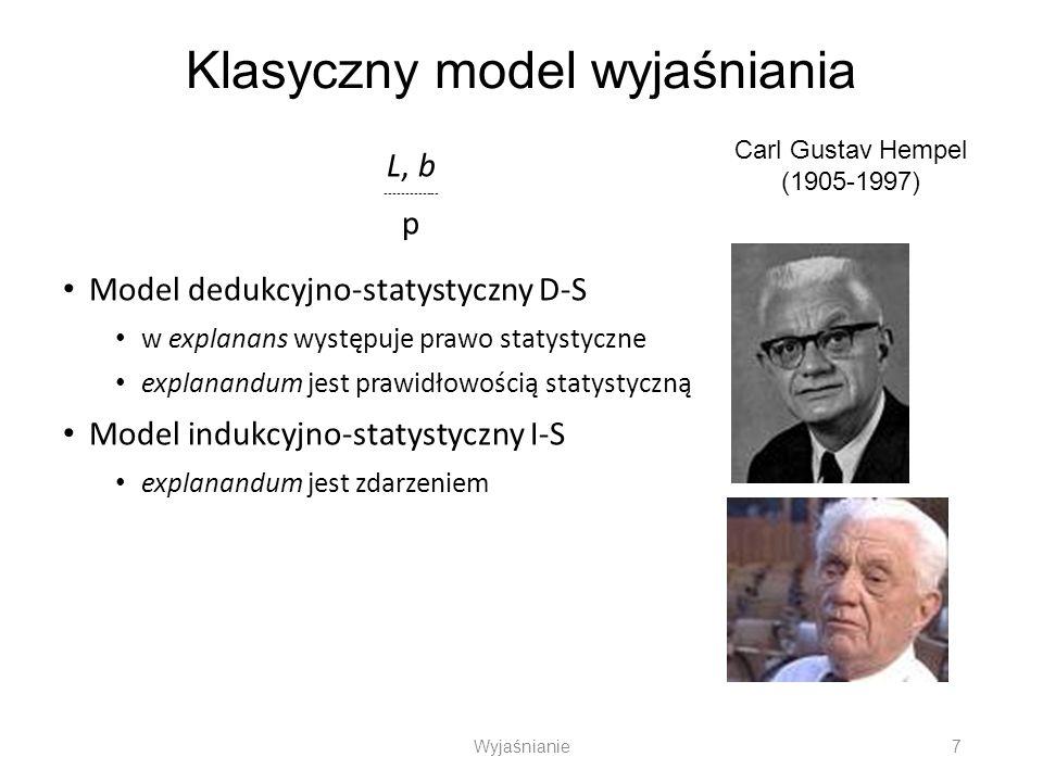 Klasyczny model wyjaśniania