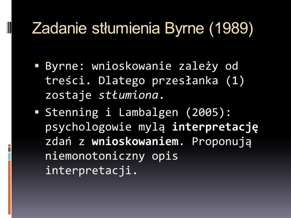 Zadanie stłumienia Byrne (1989)