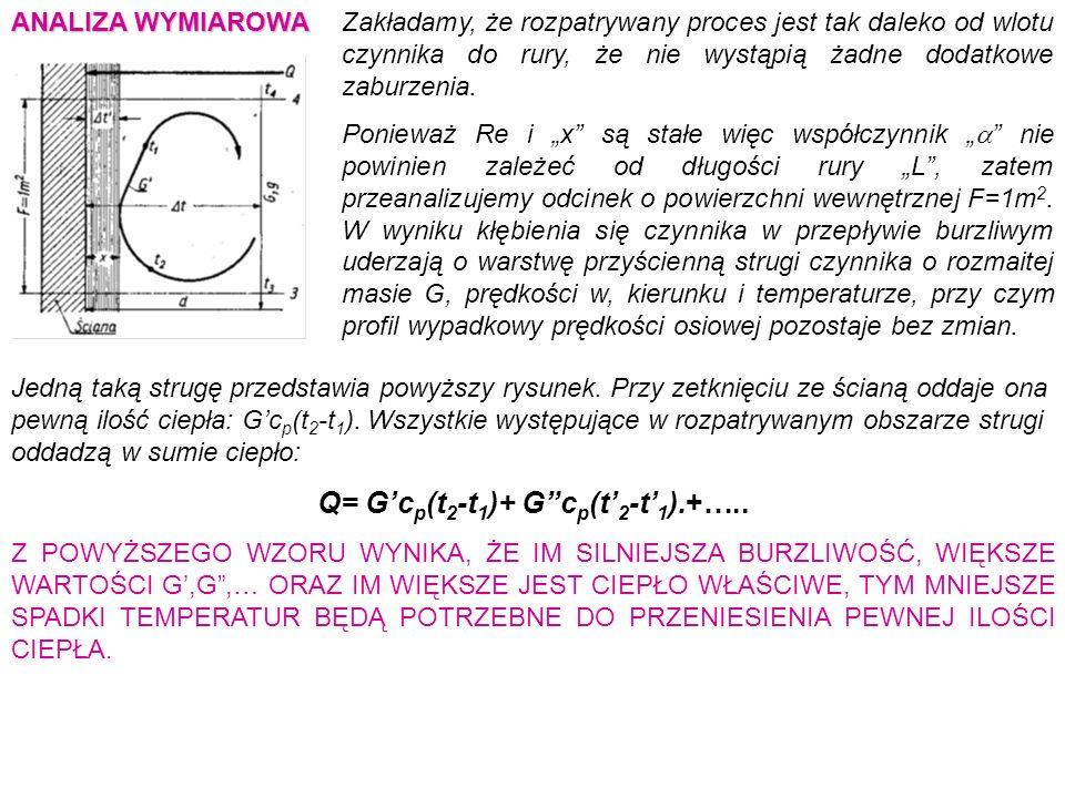 Q= G'cp(t2-t1)+ G cp(t'2-t'1).+…..