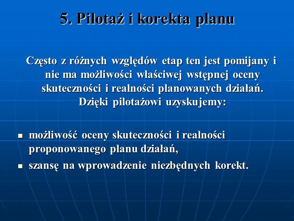 5. Pilotaż i korekta planu