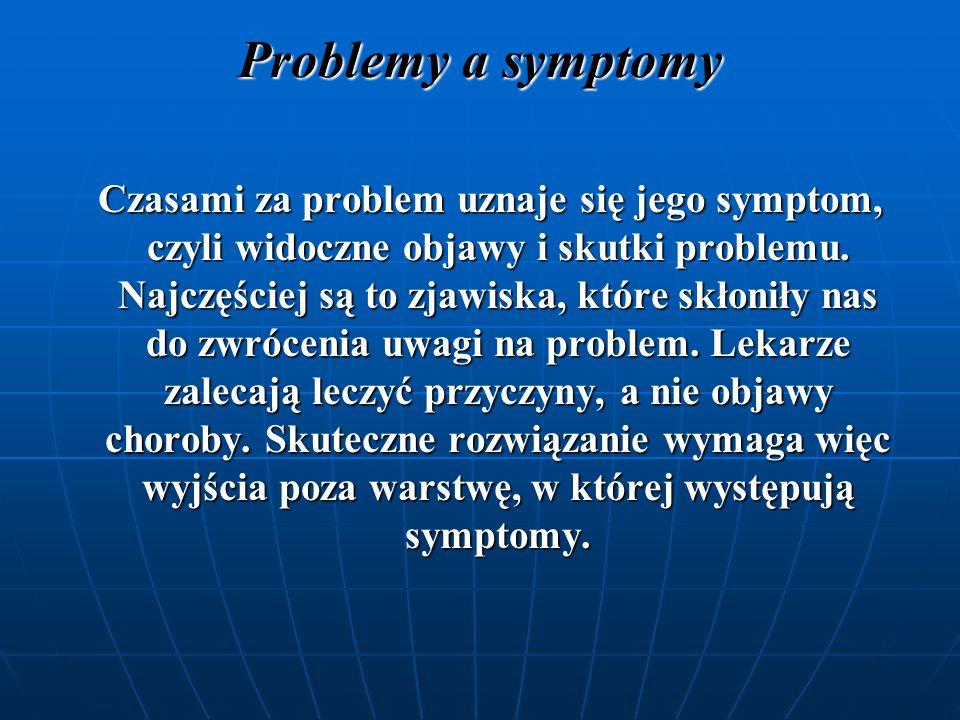 Problemy a symptomy