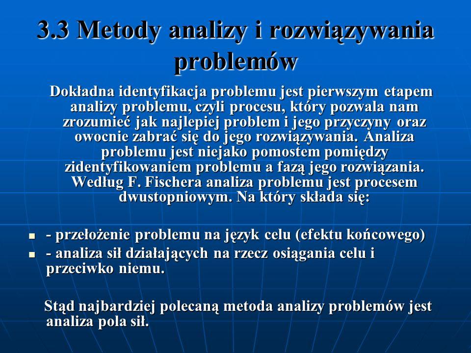 3.3 Metody analizy i rozwiązywania problemów